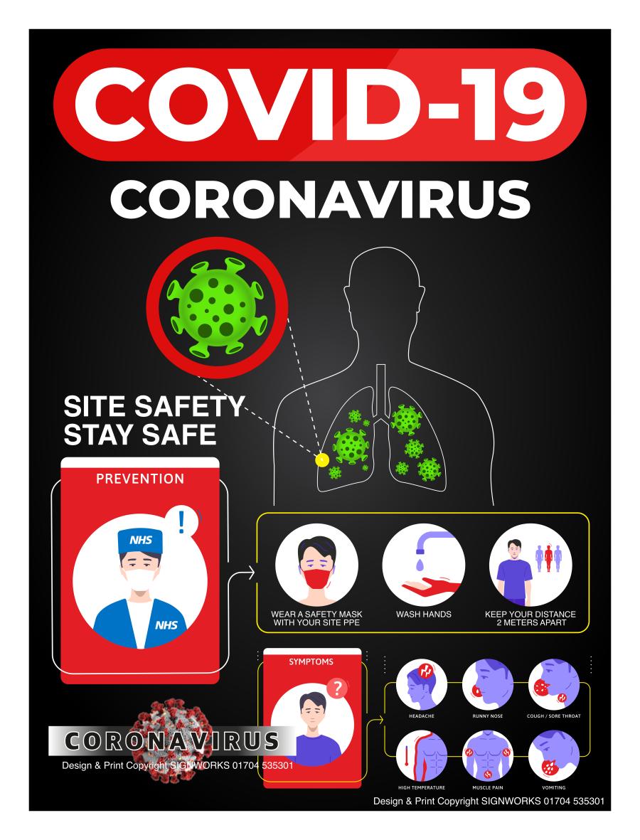 Coronavirus COVID-19 Correx site Board