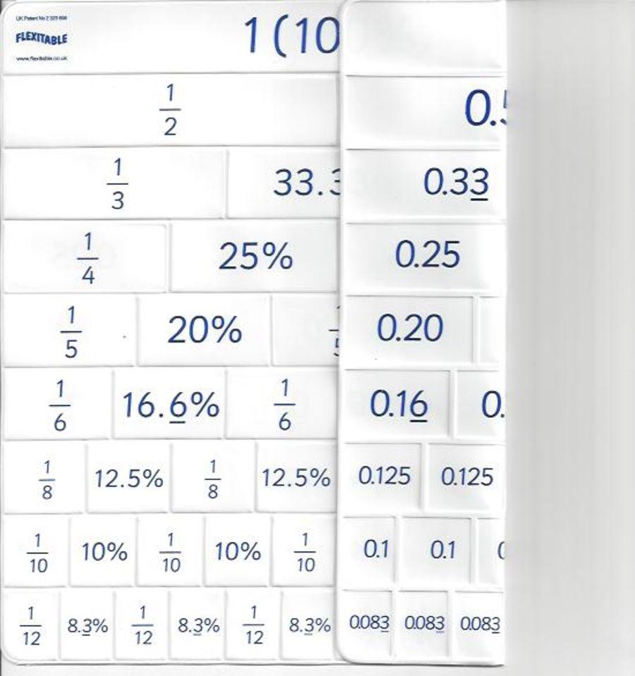 Flexitable Fractions/Percentages/Decimals Grid