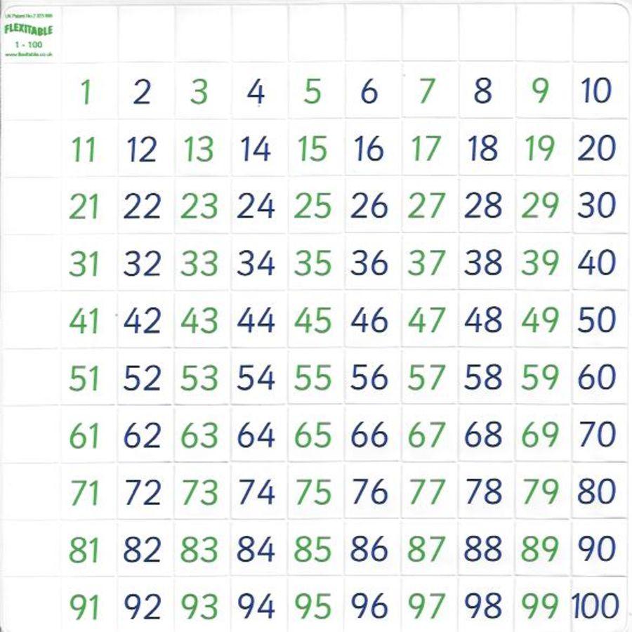 Flexitable Number Grid 1-100