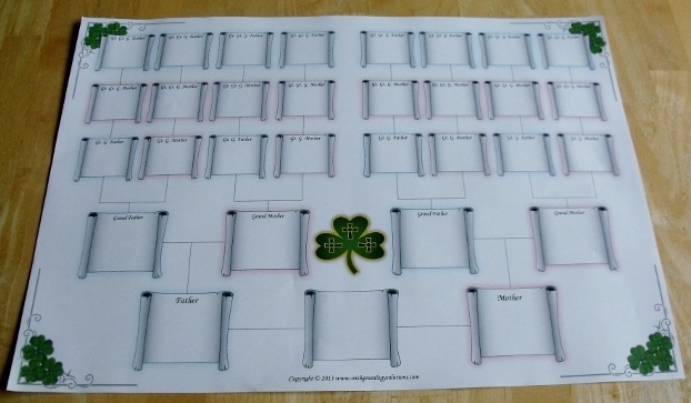 Small Celtic Blank Family Tree Chart
