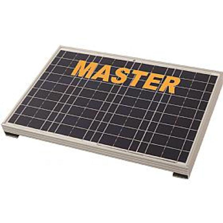 Vision Plus Solar 40 Master Panel