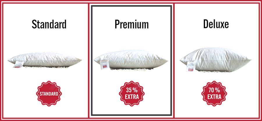 10 x 16 Inch -  Premium Cushion Pad