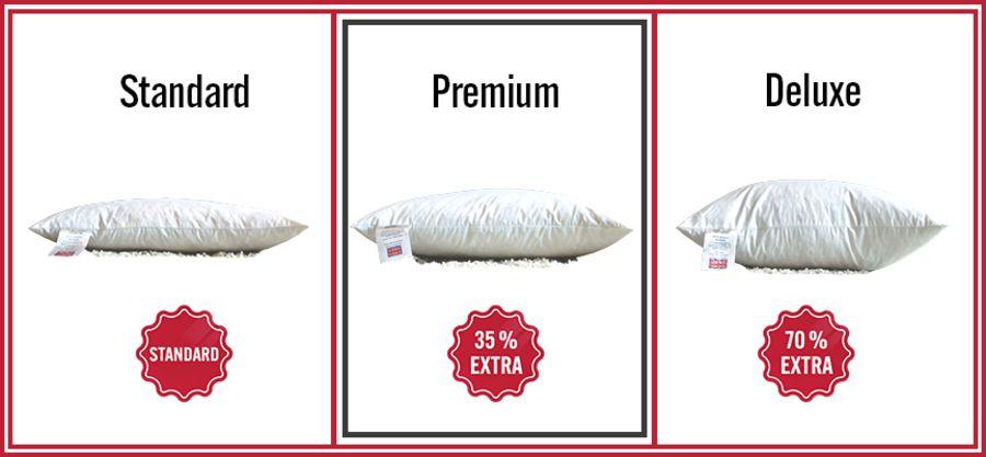 19 x 19 Inch -  Duck Feather Premium Pad