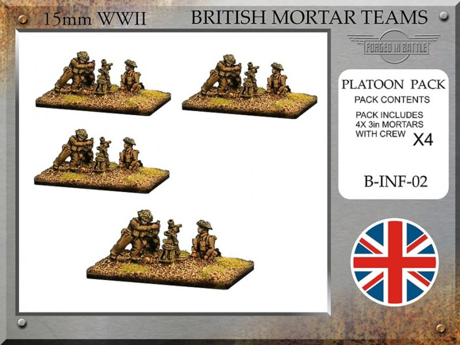 British 3in Mortar Teams