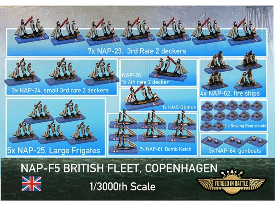 Battle of Copenhagen British Fleet
