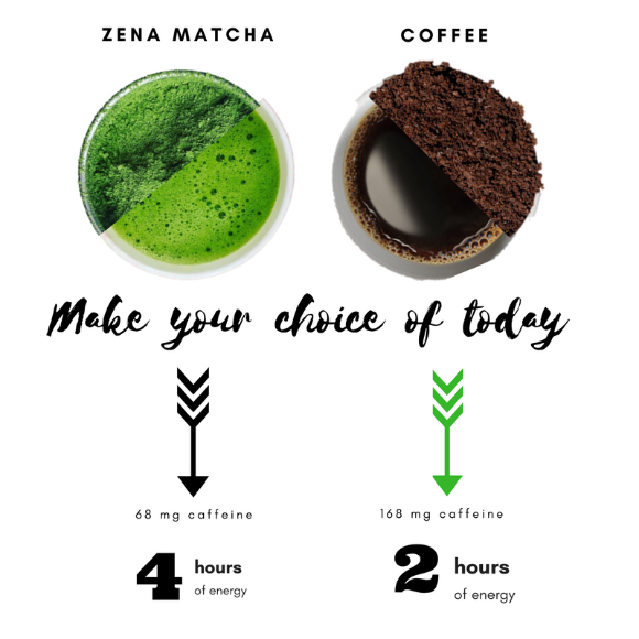 Does Matcha have caffeine?
