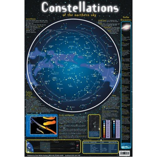 Constellation Poster