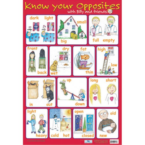 Know Your Opposites Poster