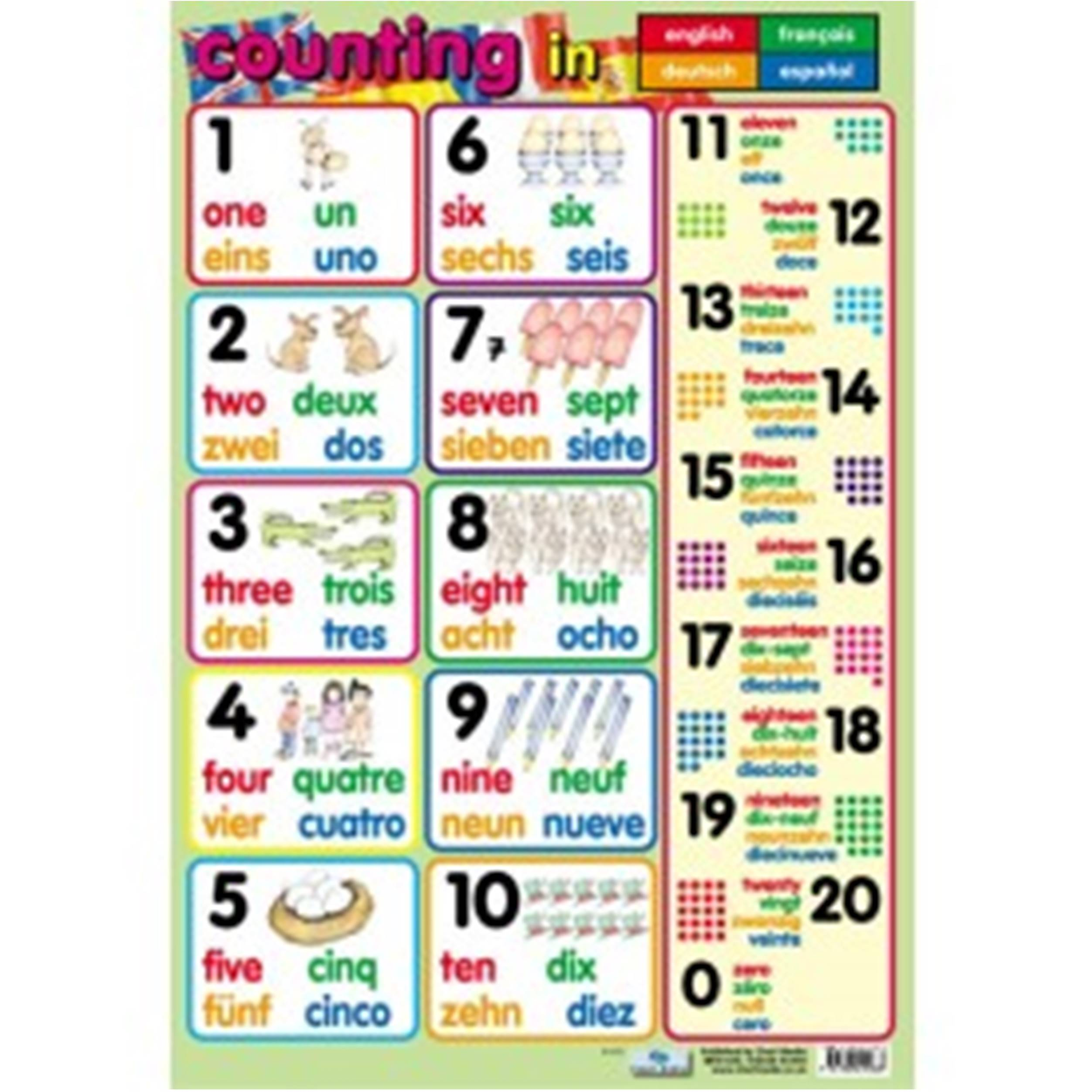 Languages Counting Numbers 1-20 Poster