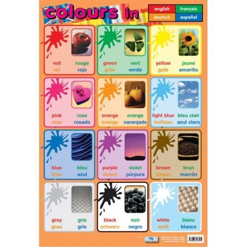 Colours In Languages Poster