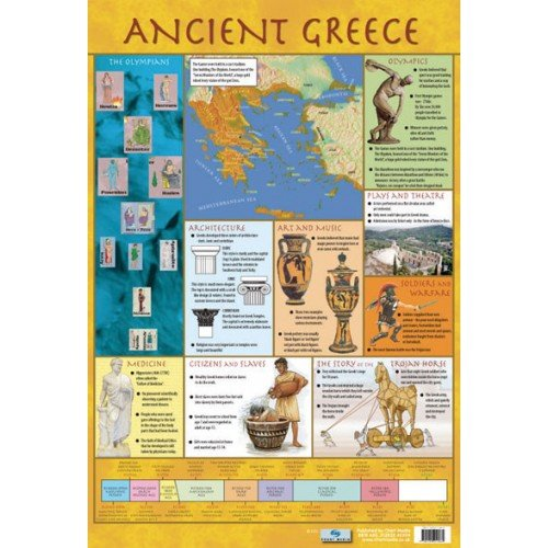 Ancient Greece Poster