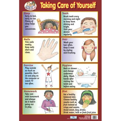 Taking Care Of Yourself Poster