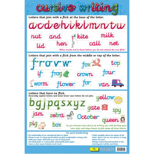 Cursive Writing Poster