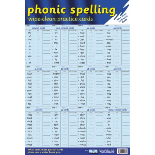 Phonic Spelling Poster