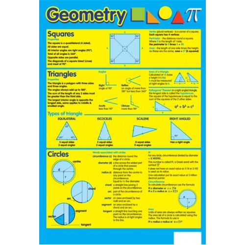 Geometry Poster