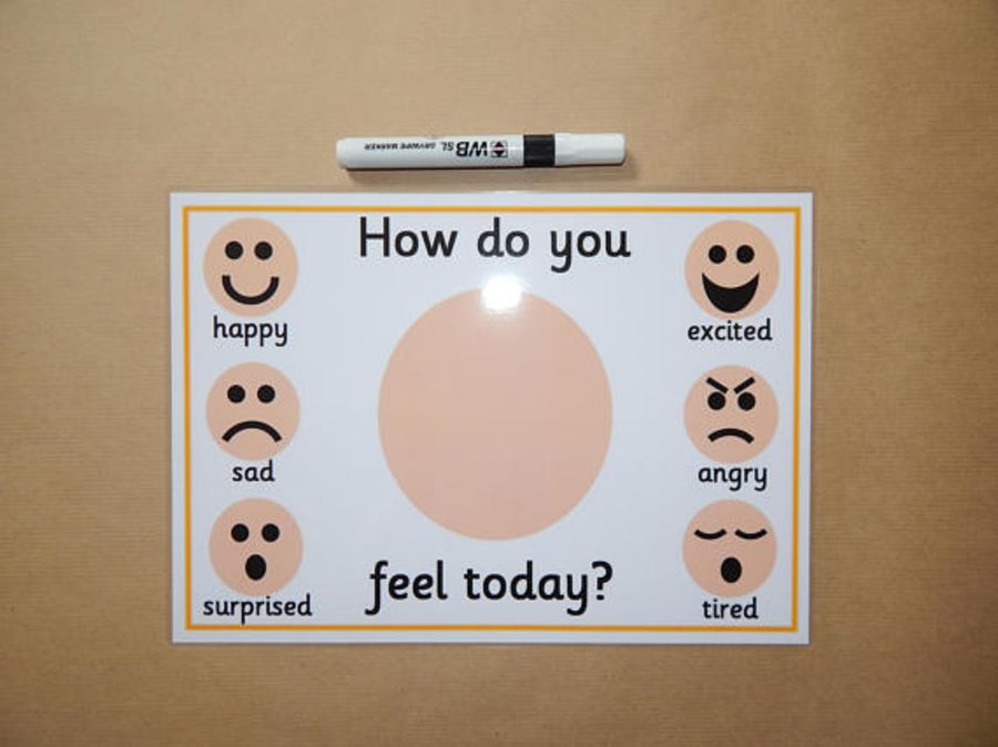 How do you feel today? Emotions/Feelings Mat