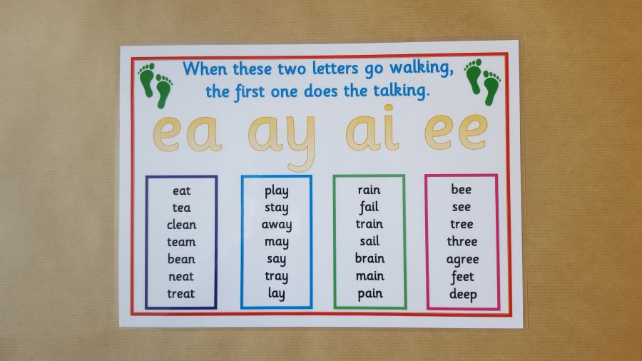 ay ee ai ee Literacy, Phonics Poster