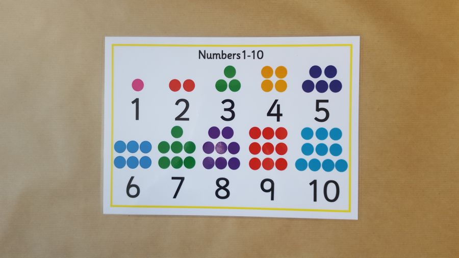 Numbers 1-10 with Dots - Poster