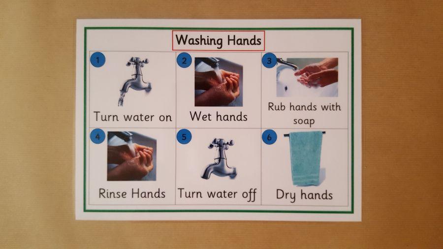 Washing Hands - Reminder Poster