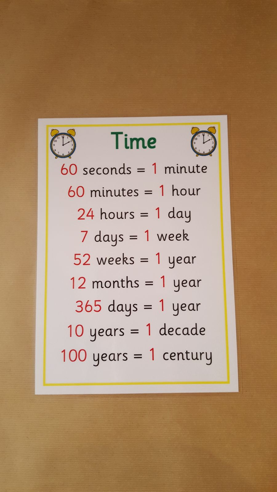 Time Facts Poster