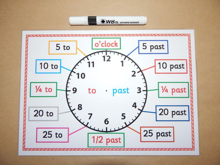 Telling the Time mat and dry wipe pen