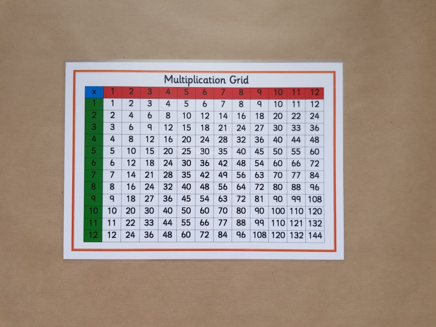Multiplication Grid/Square