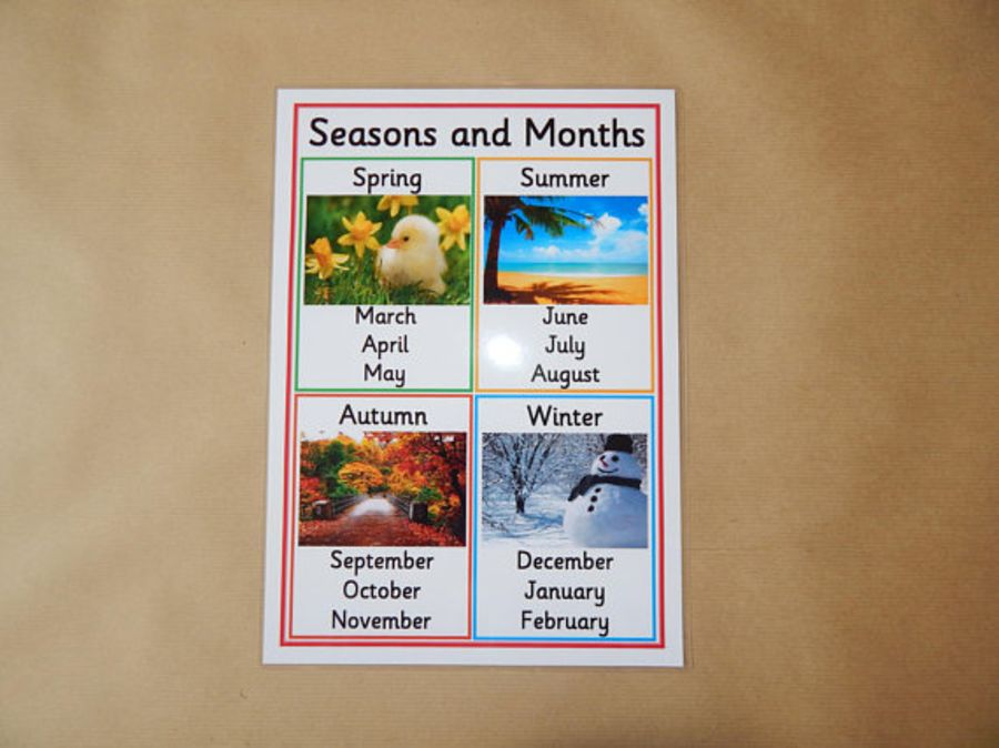 Days, Months, Seasons Poster