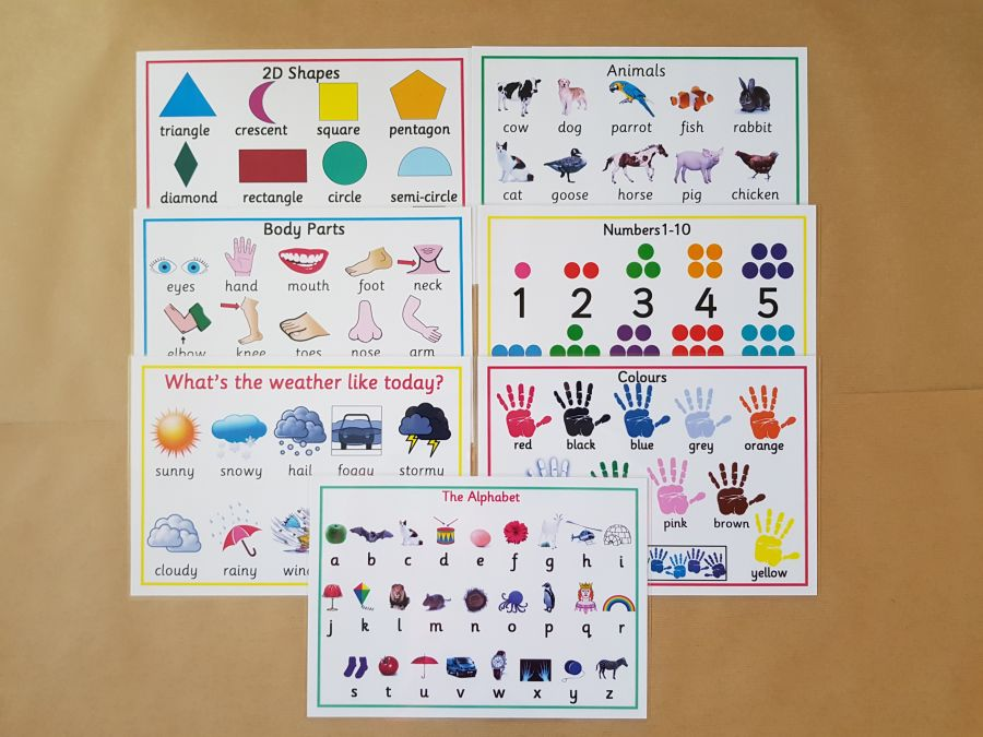 Early Learning Poster Bundle
