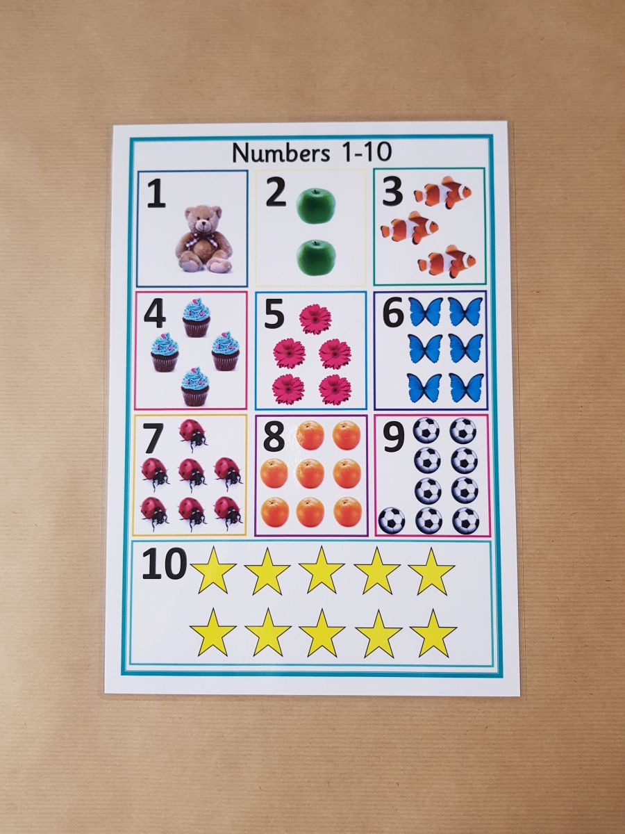 1-10 Numeracy Poster
