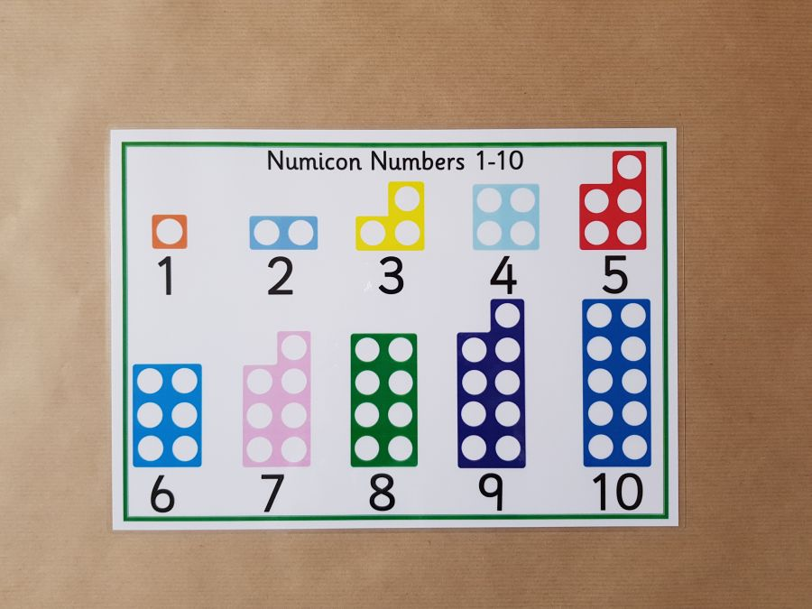 Numicon Poster