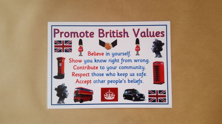 Promote British Values Poster
