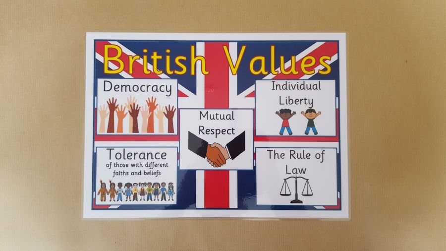 British Values Poster with Pictures