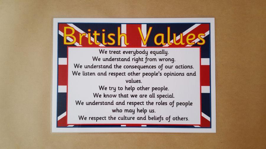 British Values Display Poster