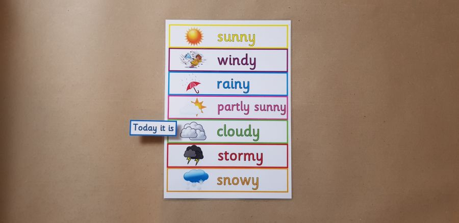 Weather Peg Chart