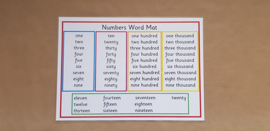 Numbers Word Mat