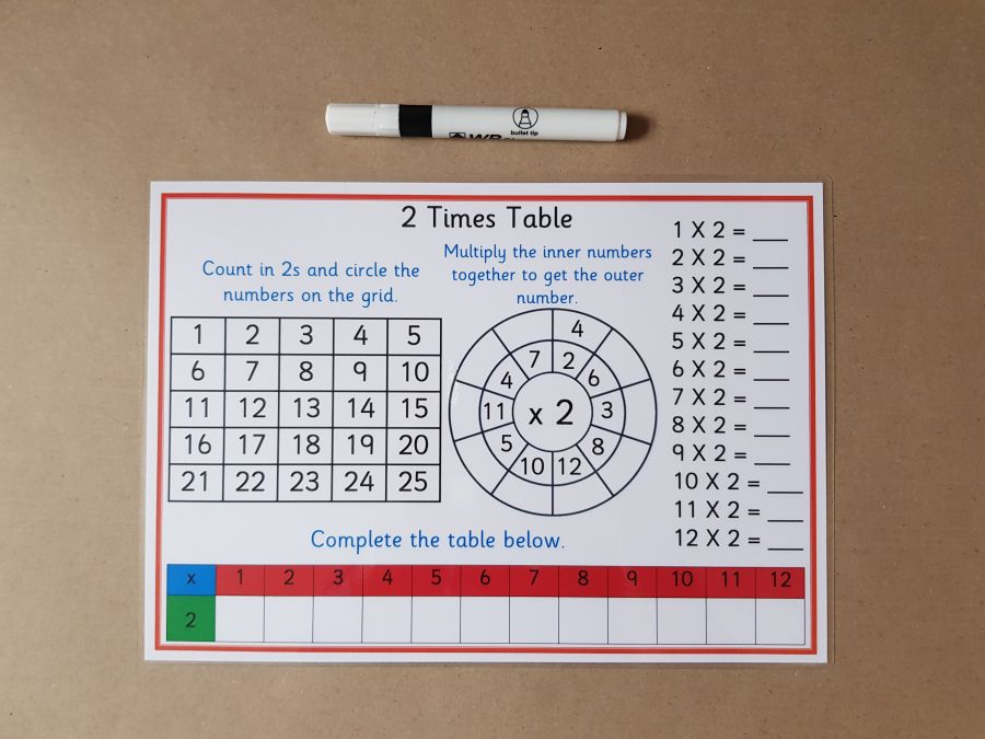2 Times Tables Worksheet