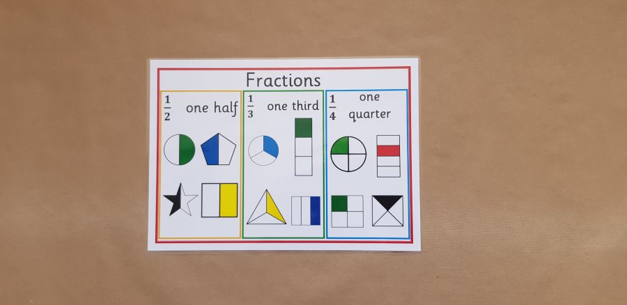 Fractions Poster - Half, Quarters and thirds