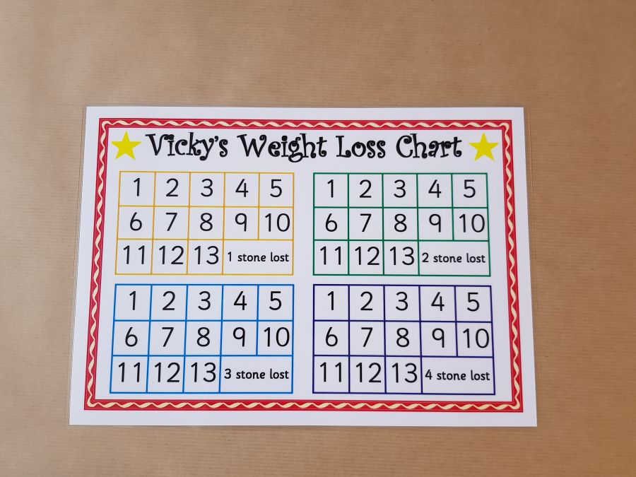 Personalised Weight Loss Chart