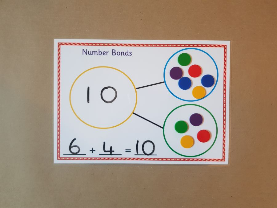 Number Bonds to 10/20