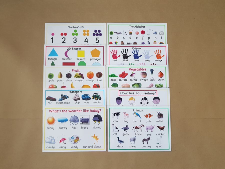 Early Learning A4 Poster Pack