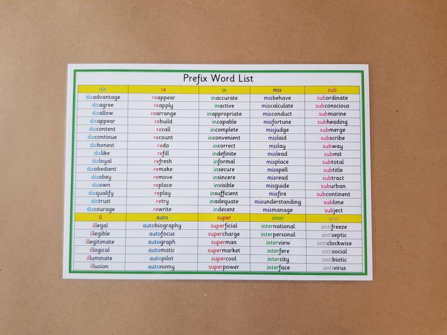 Prefix Word List