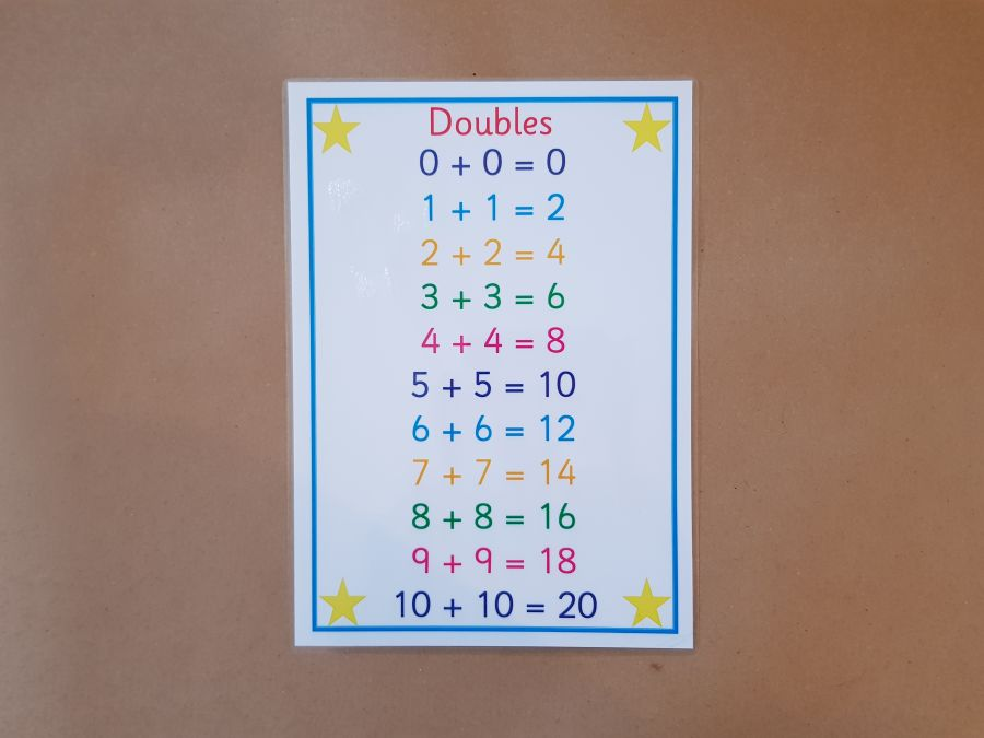 Doubles Poster