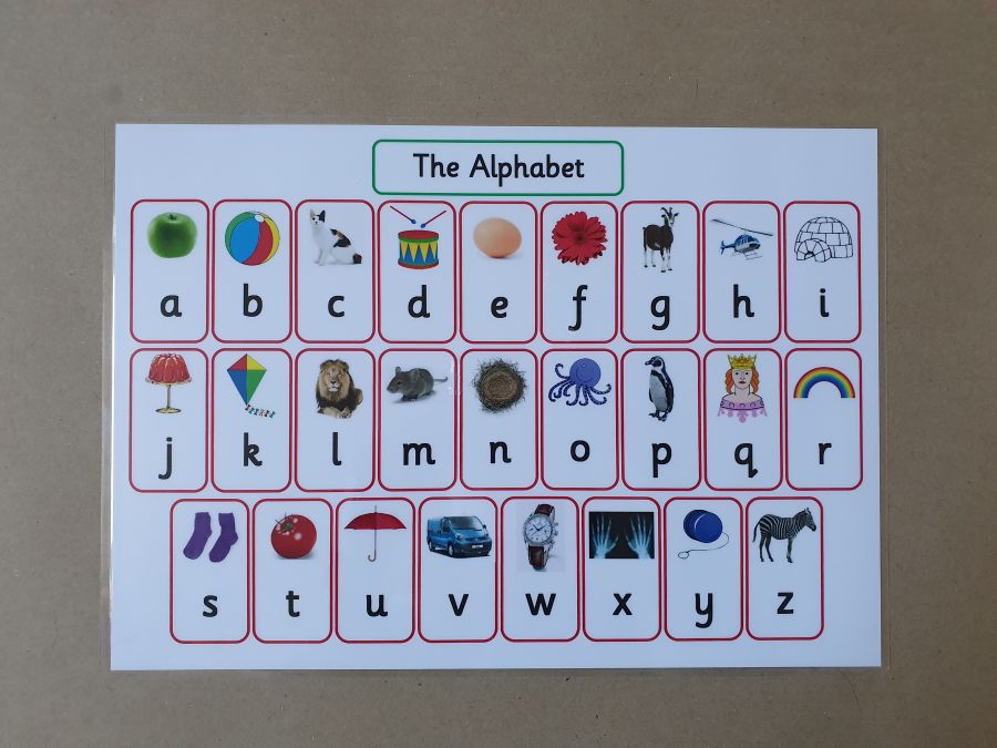 Alphabet Poster - Lowercase Letters